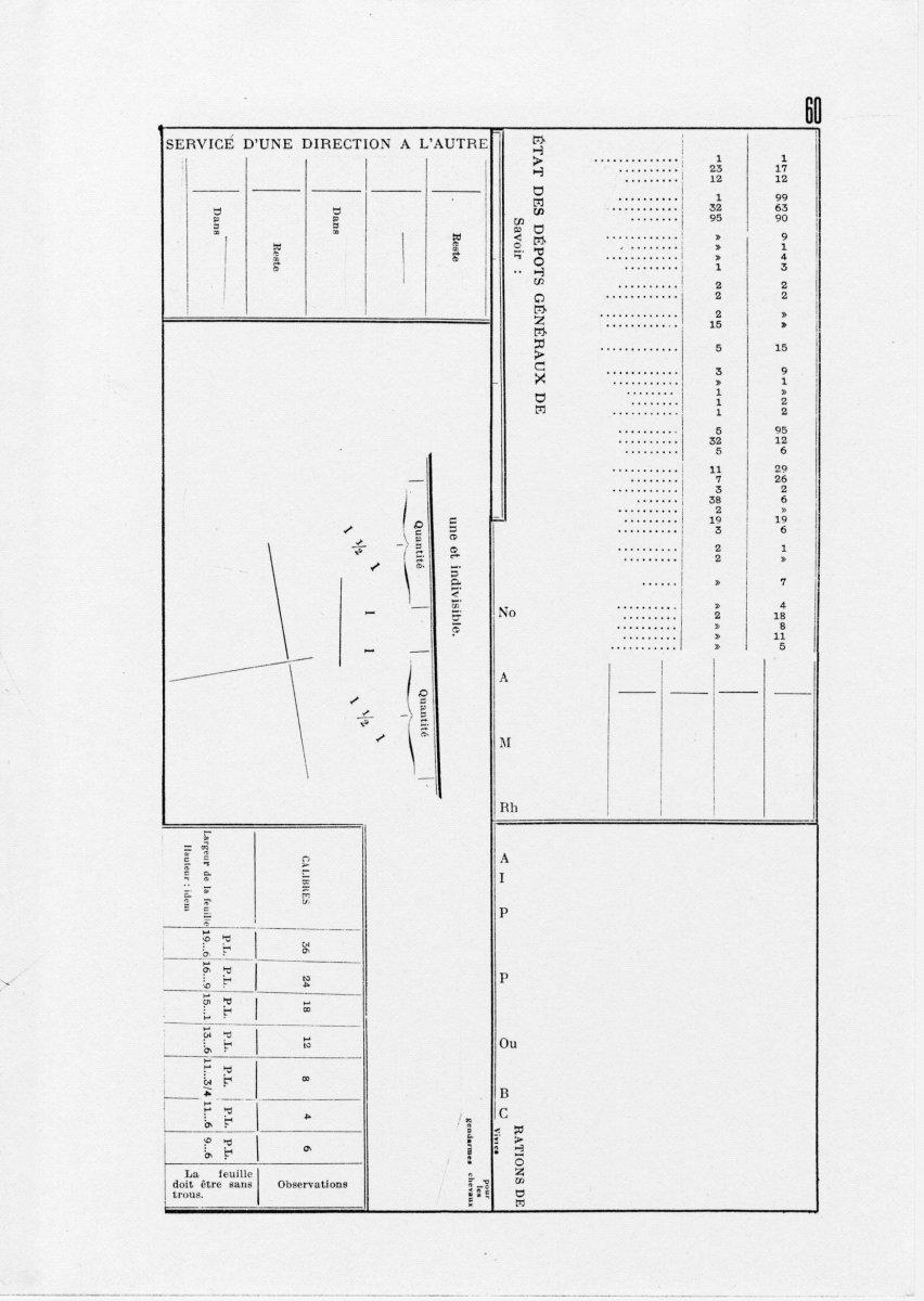 page 0060 H. Lawrence Les Actes du GouvernemenTrévolutionnair