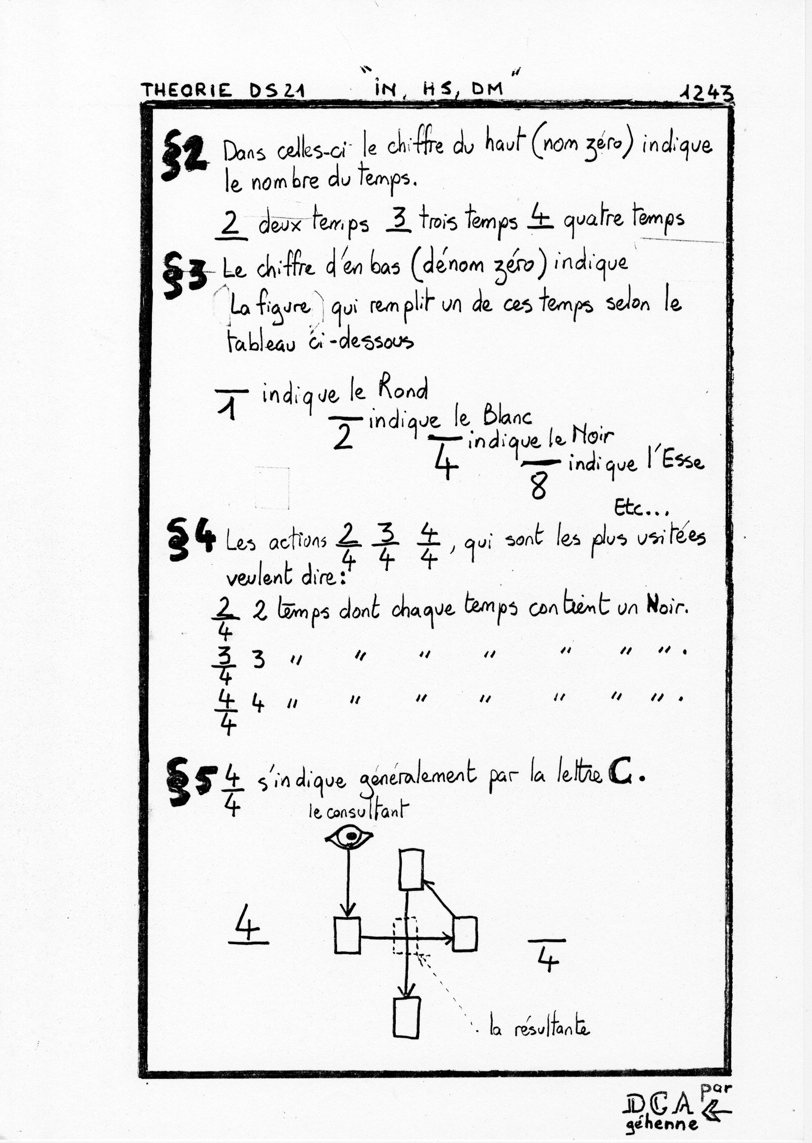 page 1243 Théorie D.S. 21 IN, HS, DM