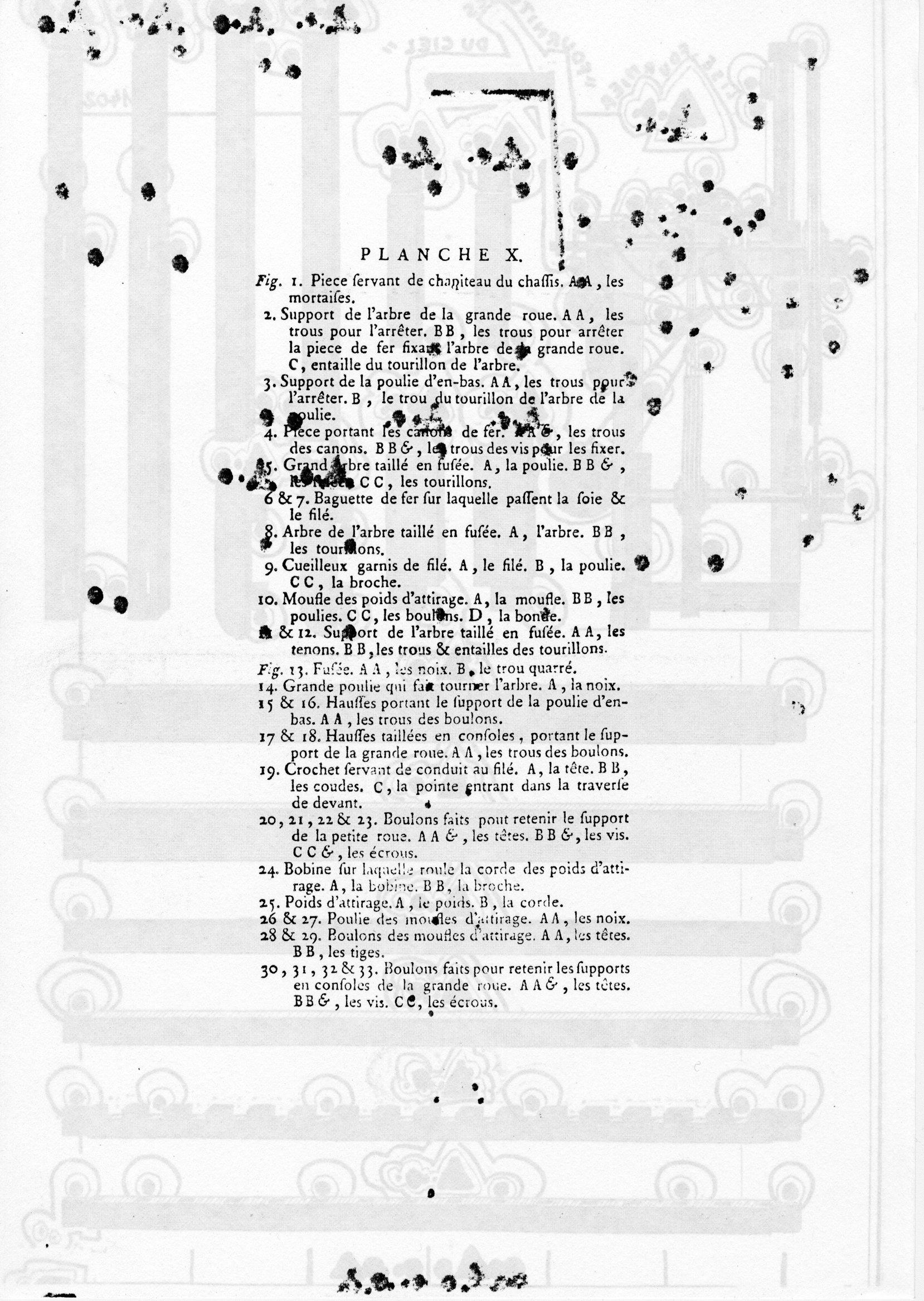 page 1402verso L. Fournier FOURNITURES DU CIEL