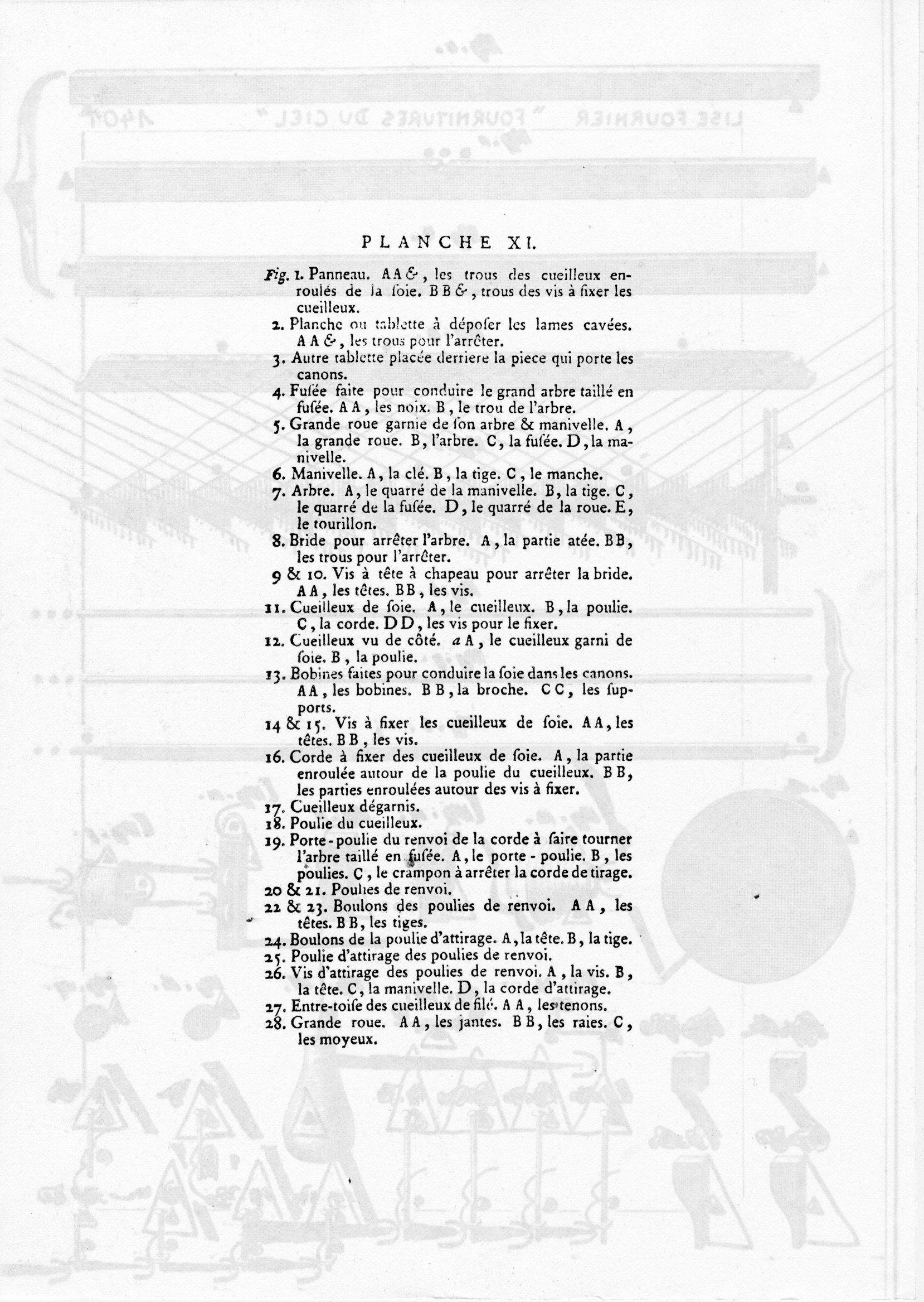 page 1401verso L. Fournier FOURNITURE DU CIEL